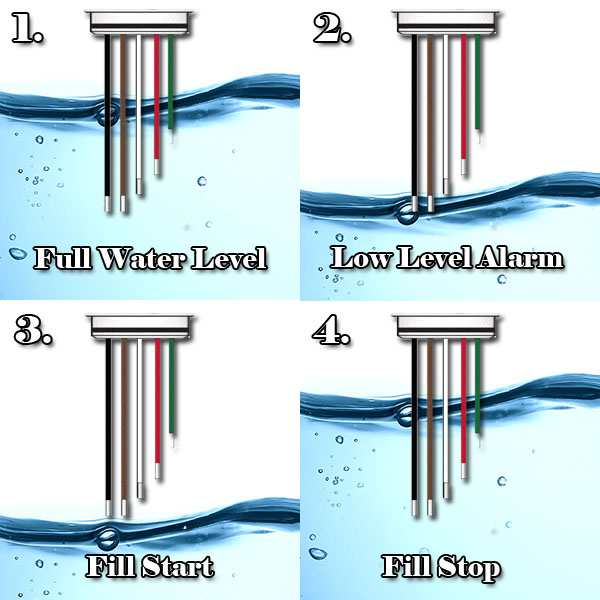 How Do Float Switches Work Diagram Amp Working Principle